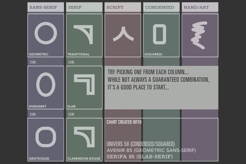 Type-chart_rev